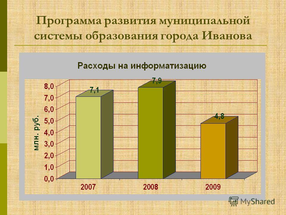 Программа развития муниципальной системы образования города Иванова