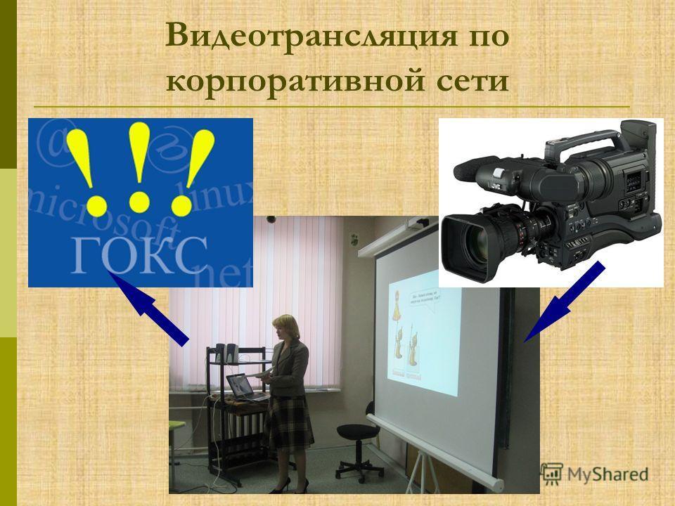 Видеотрансляция по корпоративной сети