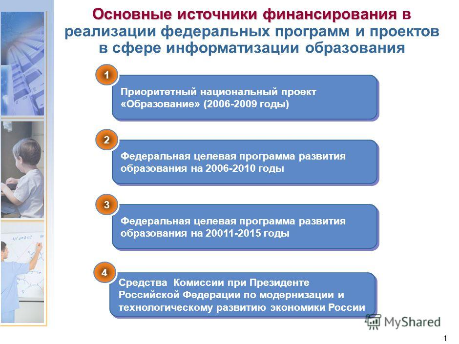 Директор Центра информатизации и оценки качества образования Грушанская Е.А. Эффективность использования ЭОР в школах Ивановской области