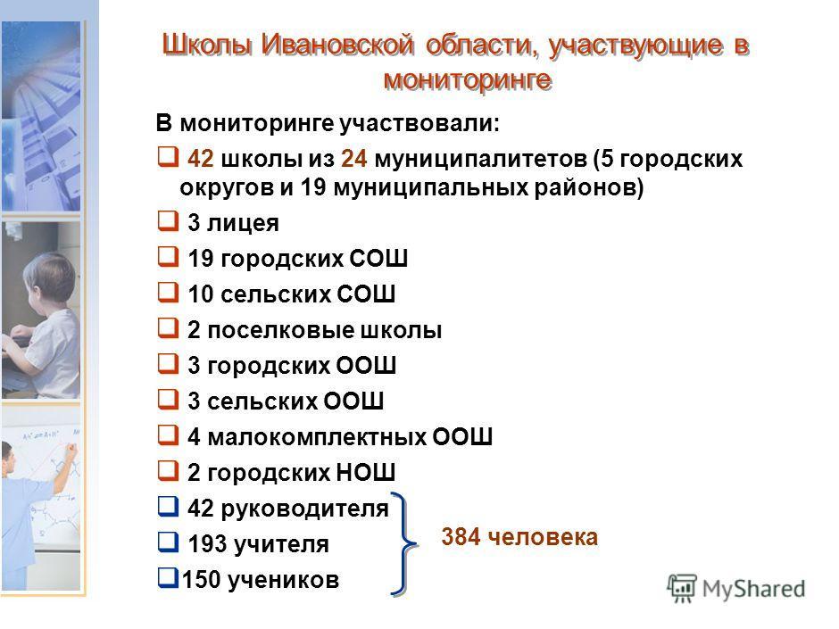 Школы Ивановской обл., участвующие в мониторинге
