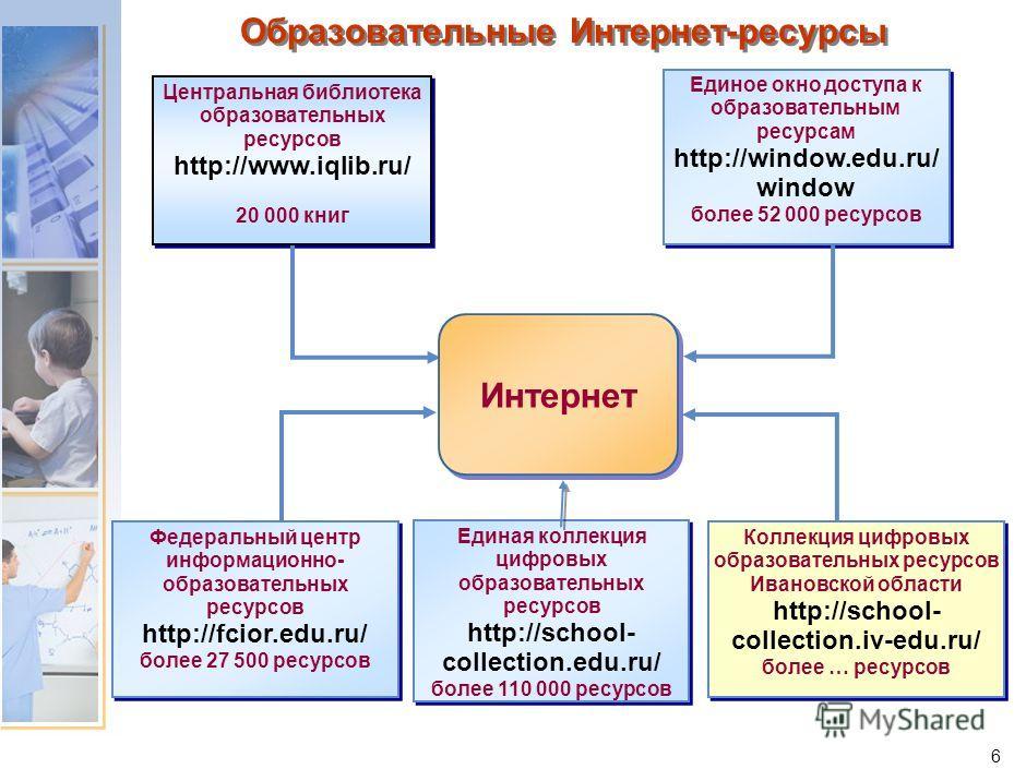 Подключение школ Ивановской области к Интернету