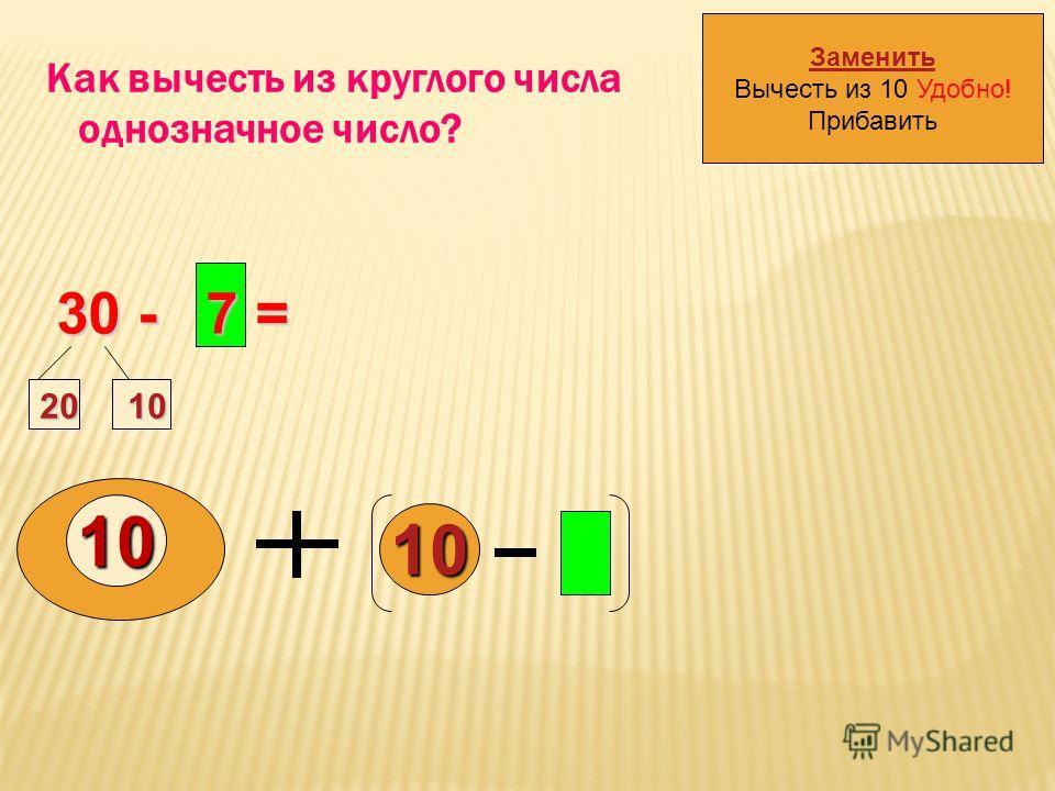 Как вычесть из круглого числа однозначное число? 20 10 Заменить Вычесть из 10 Удобно! Прибавить 10 10 30 - 7 =