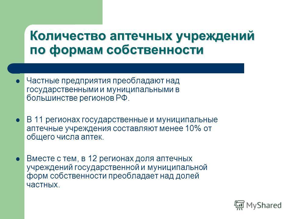 Количество аптечных учреждений по формам собственности Частные предприятия преобладают над государственными и муниципальными в большинстве регионов РФ. В 11 регионах государственные и муниципальные аптечные учреждения составляют менее 10% от общего ч