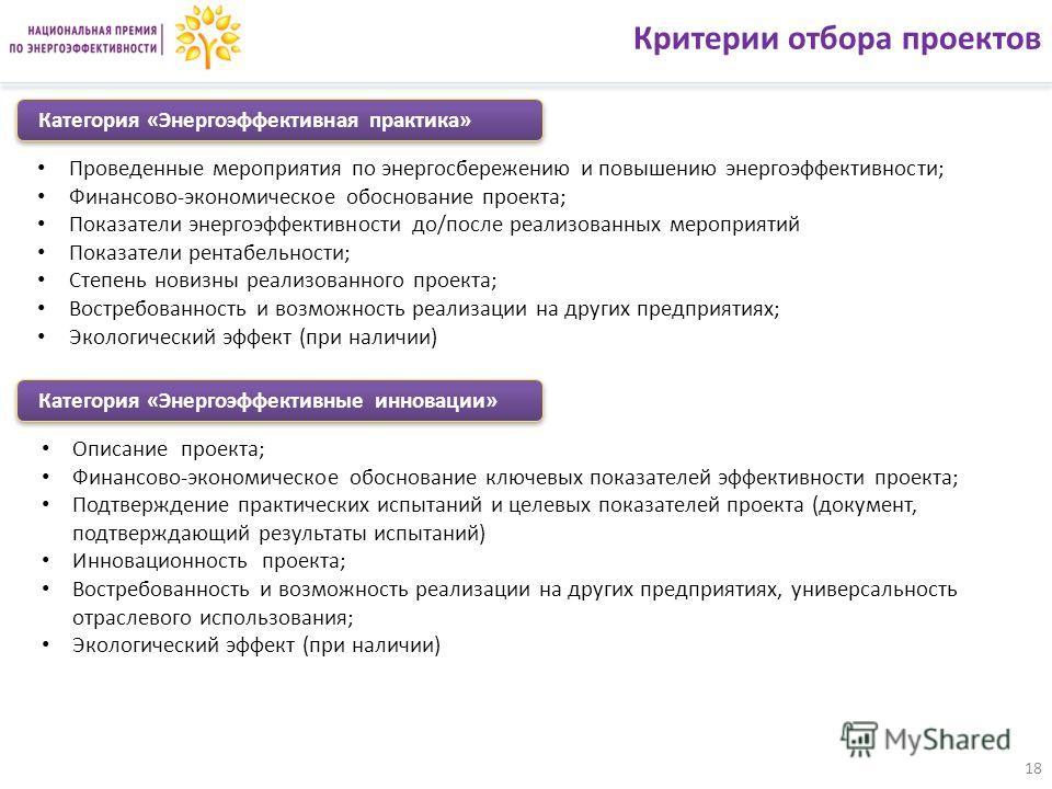 Критерии отбора проектов Категория «Энергоэффективная практика» Категория «Энергоэффективные инновации» Проведенные мероприятия по энергосбережению и повышению энергоэффективности; Финансово-экономическое обоснование проекта; Показатели энергоэффекти