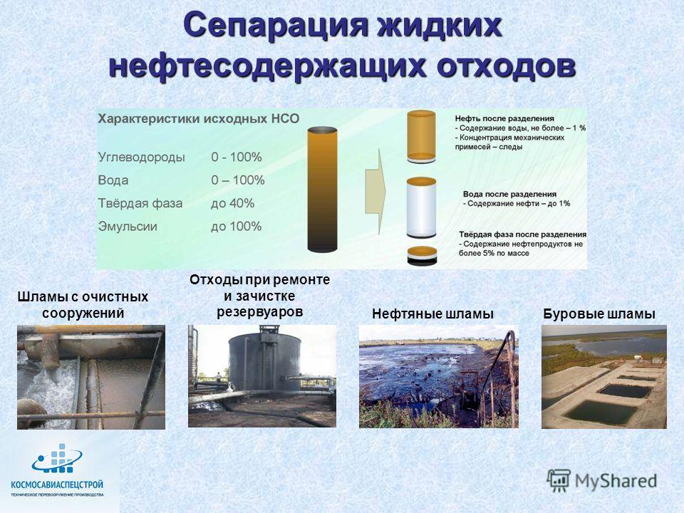 Сепарация жидких нефтесодержащих отходов Шламы с очистных сооружений Отходы при ремонте и зачистке резервуаров Нефтяные шламыБуровые шламы