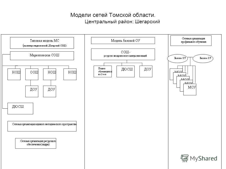 Модели сетей Томской области. Центральный район: Шегарский
