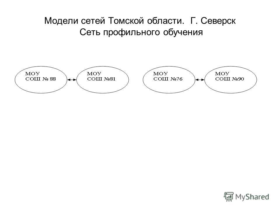 Модели сетей Томской области. Г. Северск Сеть профильного обучения