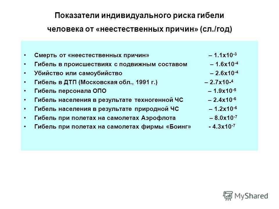 Показатели риска (по РД 03-418-01 «Методические указания по проведению анализа риска ОПО») Риск аварии – мера опасности, характеризующая возможность возникновения аварии на ОПО и тяжесть ее последствий Индивидуальный риск – частота поражения отдельно