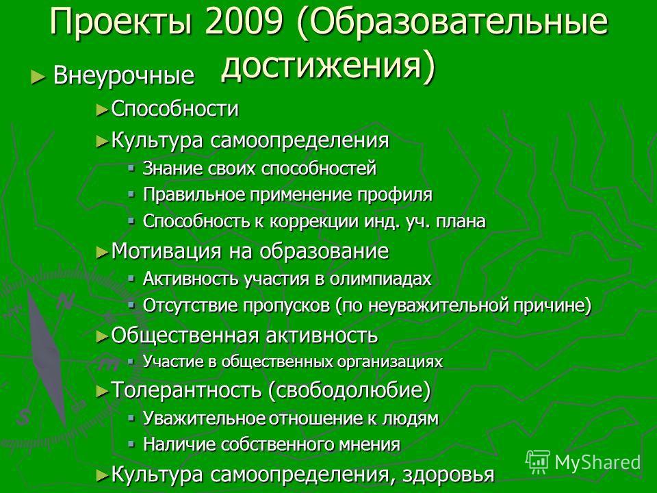 Проекты 2009 Образовательные достижения: Образовательные достижения: Урочные Урочные ЗУНы ЗУНы Осведомленность Осведомленность Развитость Развитость Самообразование Самообразование