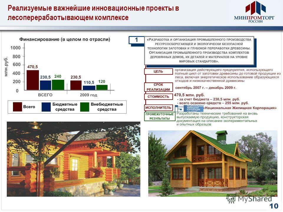 Реализуемые важнейшие инновационные проекты в лесоперерабаотывающем комплексе 10