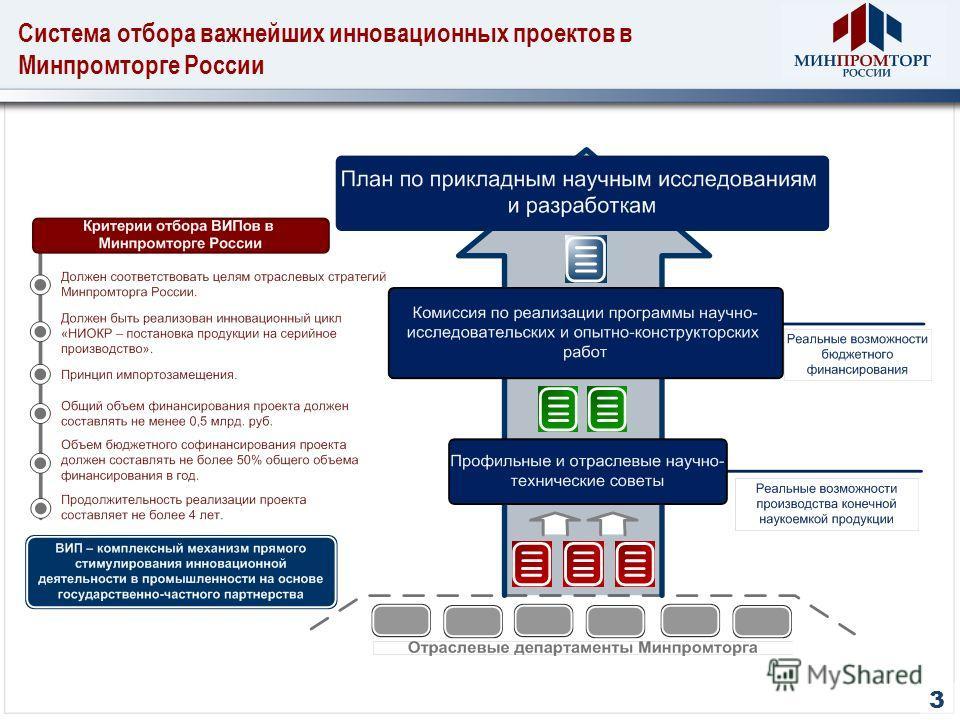 Система отбора важнейших инновационных проектов в Минпромторге России 3