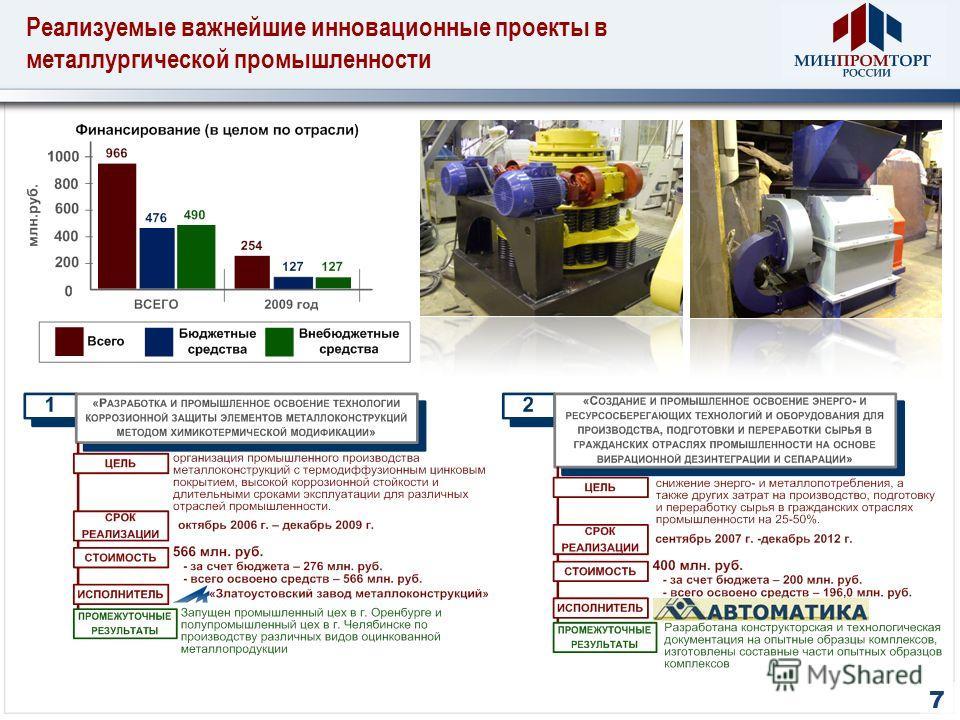 Реализуемые важнейшие инновационные проекты в металлургической промышленности 7