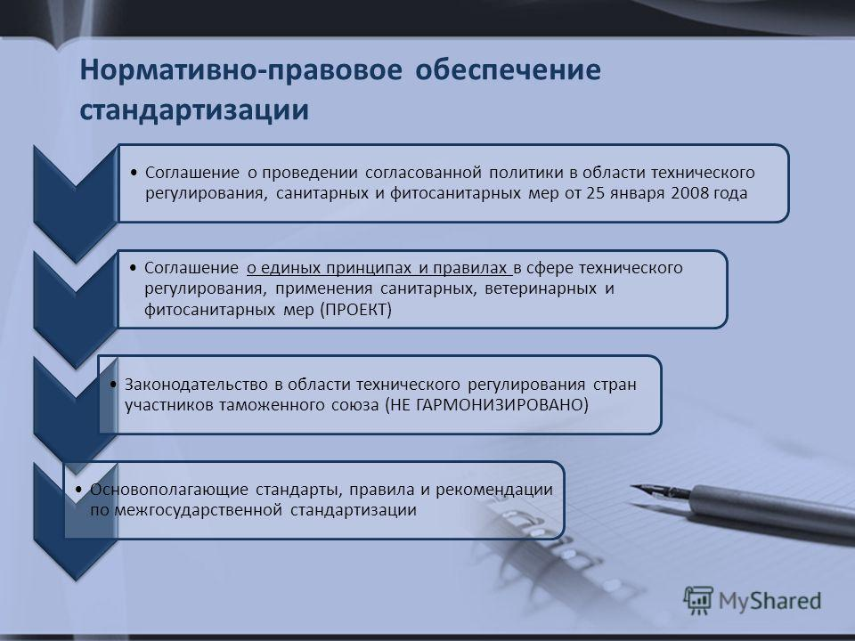 Соглашение о проведении согласованной политики в области технического регулирования, санитарных и фитосанитарных мер от 25 января 2008 года Соглашение о единых принципах и правилах в сфере технического регулирования, применения санитарных, ветеринарн
