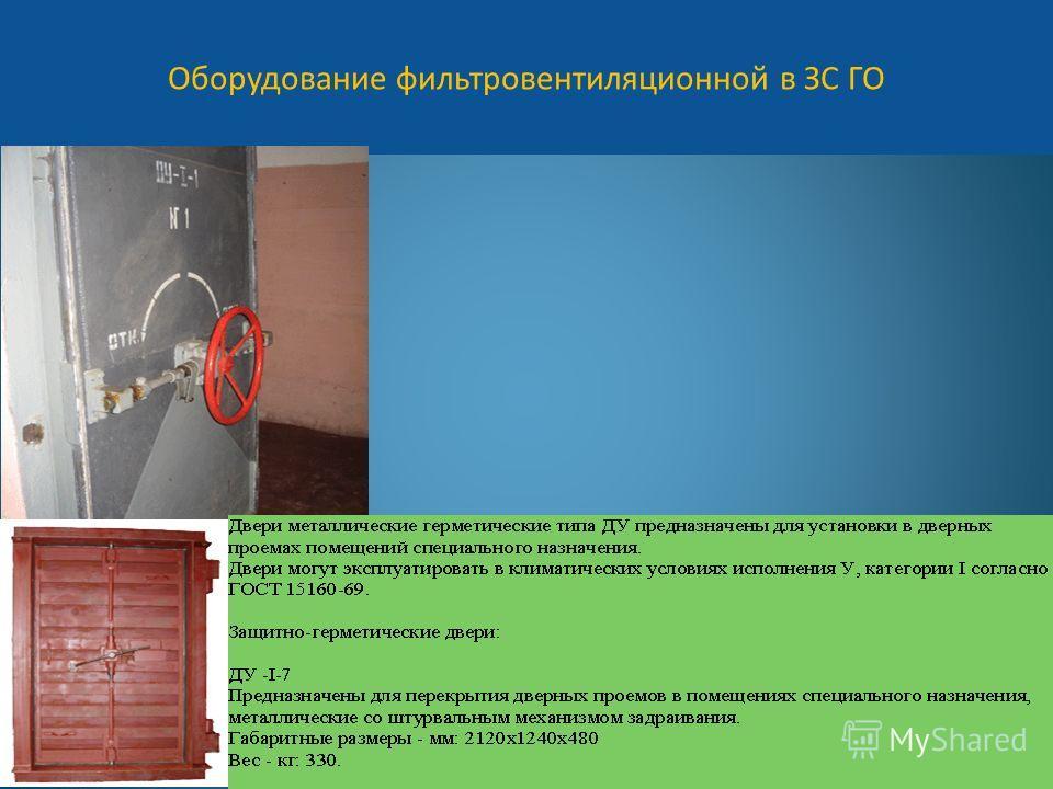 Оборудование фильтровентиляционной в ЗС ГО
