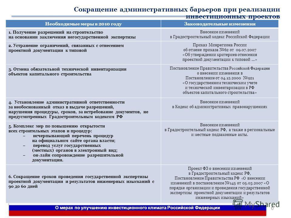 О мерах по улучшению инвестиционного климата Российской Федерации 6 Необходимые меры в 2010 году Законодательные изменения 1. Получение разрешений на строительство на основании заключения негосударственной экспертизы Внесение изменений в Градостроите