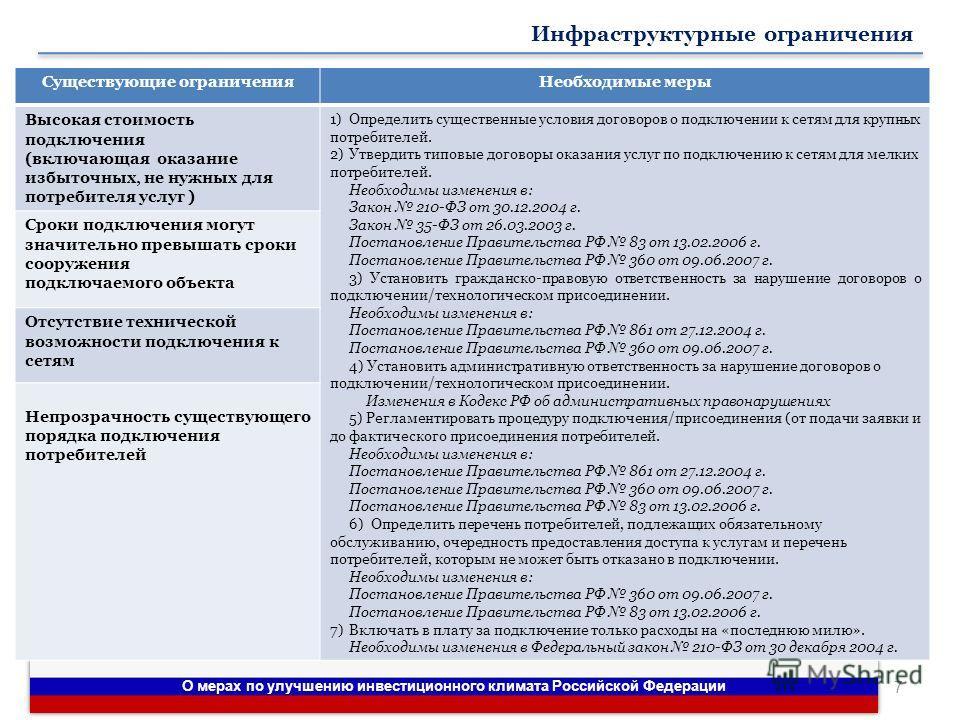 О мерах по улучшению инвестиционного климата Российской Федерации 7 Инфраструктурные ограничения Существующие ограниченияНеобходимые меры Высокая стоимость подключения (включающая оказание избыточных, не нужных для потребителя услуг ) 1)Определить су