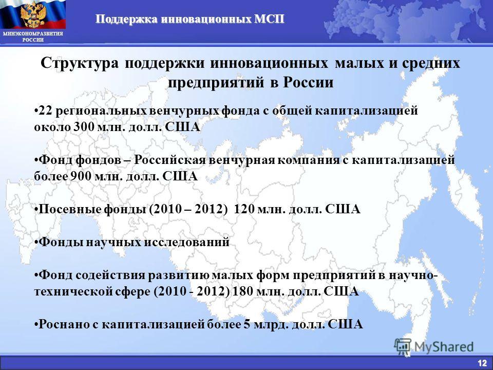 МИНЭКОНОМРАЗВИТИЯ РОССИИ Структура поддержки инновационных малых и средних предприятий в России 22 региональных венчурных фонда с общей капитализацией около 300 млн. долл. США Фонд фондов – Российская венчурная компания с капитализацией более 900 млн