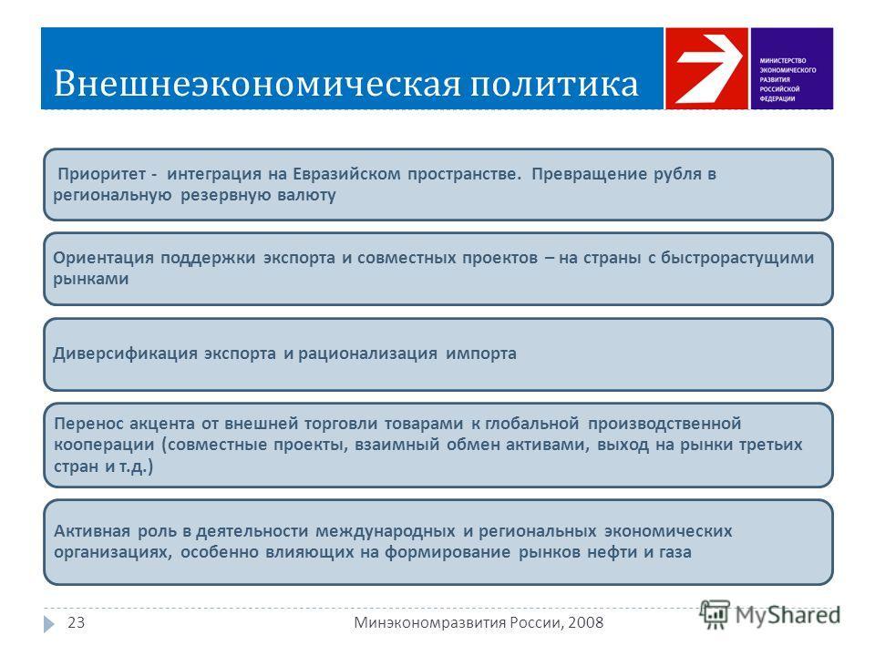 Внешнеэкономическая политика 23 Минэкономразвития России, 2008 Приоритет - интеграция на Евразийском пространстве. Превращение рубля в региональную резервную валюту Ориентация поддержки экспорта и совместных проектов – на страны с быстрорастущими рын