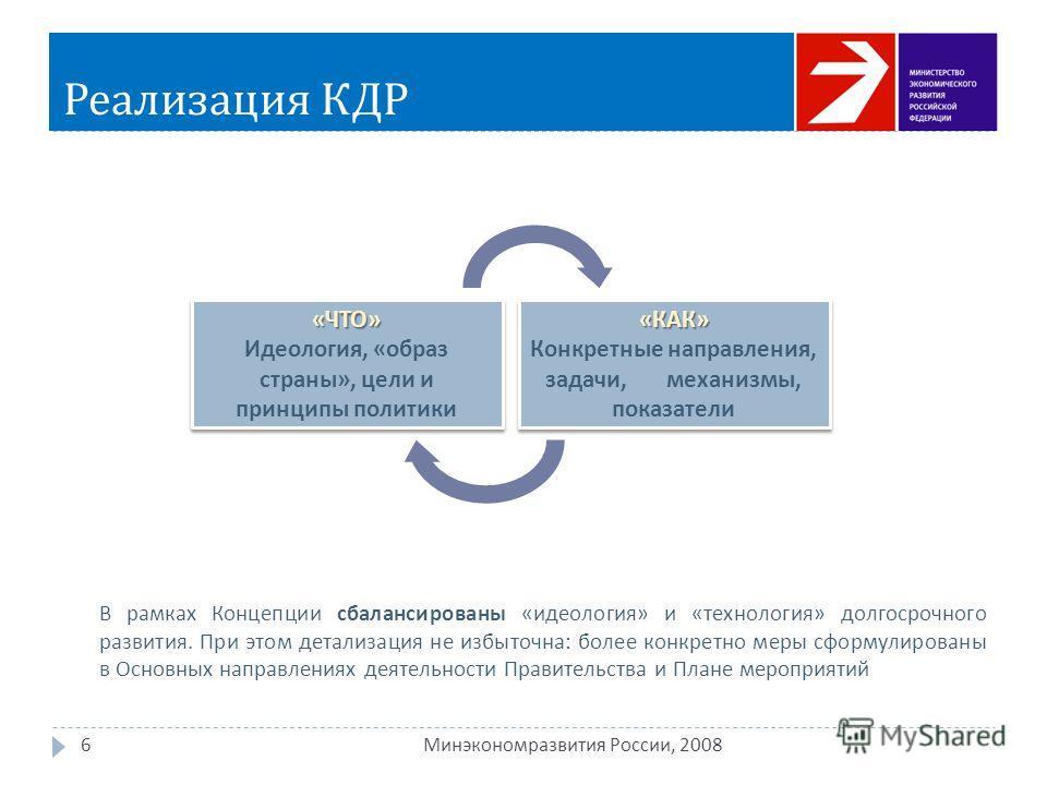 Реализация КДР 6 Минэкономразвития России, 2008 « ЧТО » Идеология, « образ страны », цели и принципы политики « ЧТО » Идеология, « образ страны », цели и принципы политики « КАК » Конкретные направления, задачи, механизмы, показатели « КАК » Конкретн