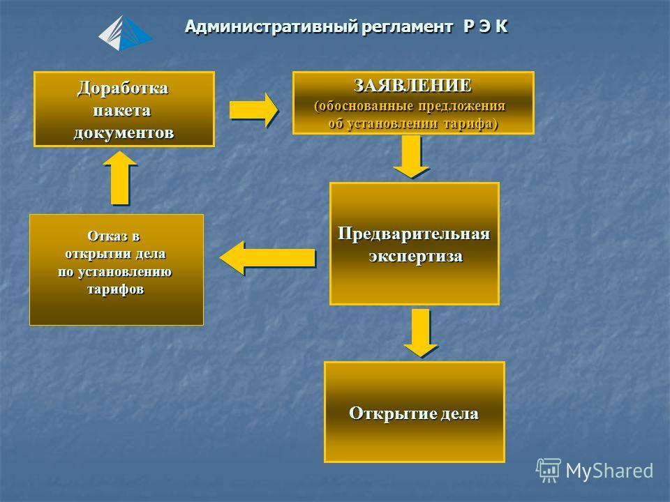 Административный регламент Региональной энергетической комиссии Томской области