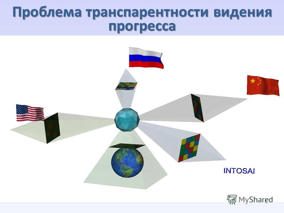 Проблема транспарентности видения прогресса 5