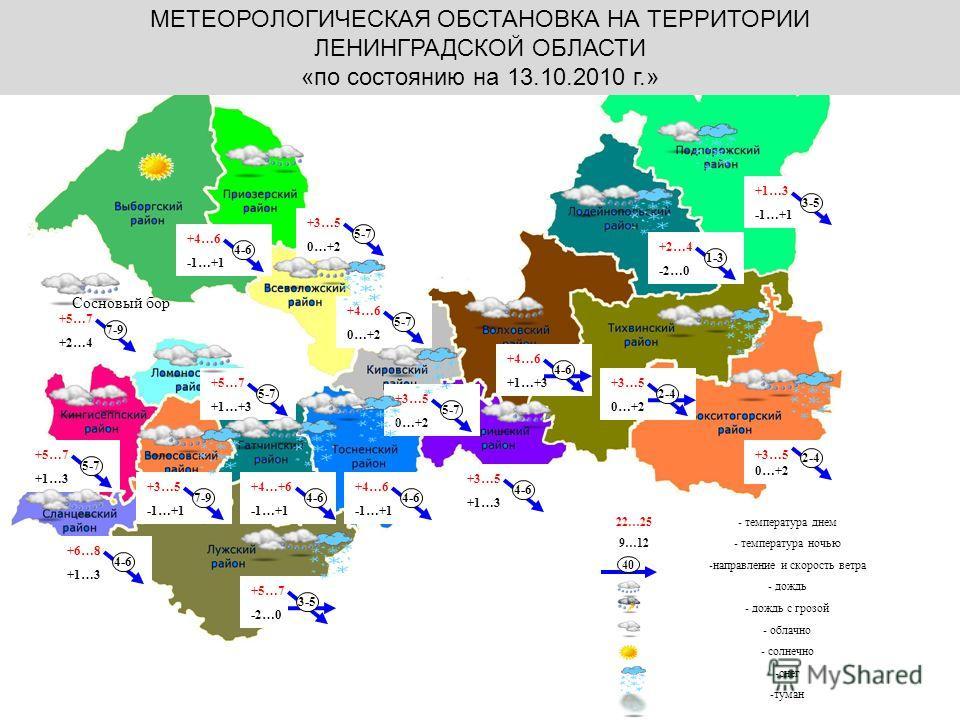 Калининград МЕТЕОРОЛОГИЧЕСКАЯ ОБСТАНОВКА НА ТЕРРИТОРИИ ЛЕНИНГРАДСКОЙ ОБЛАСТИ «по состоянию на 13.10.2010 г.» 22…25 9…12 - температура днем - температура ночью -направление и скорость ветра - дождь - дождь с грозой - облачно - солнечно -снег -туман 40