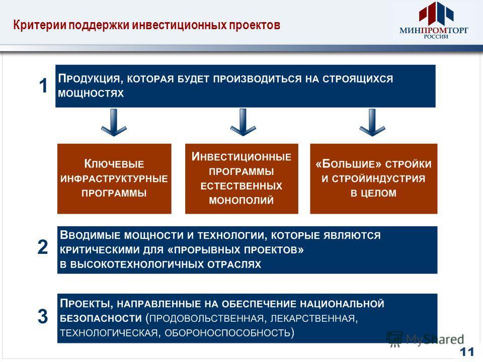 Критерии поддержки инвестиционных проектов 11