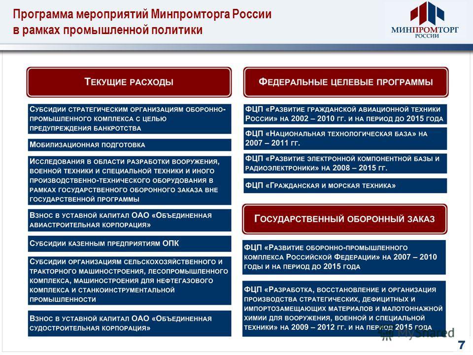 Программа мероприятий Минпромторга России в рамках промышленной политики 7