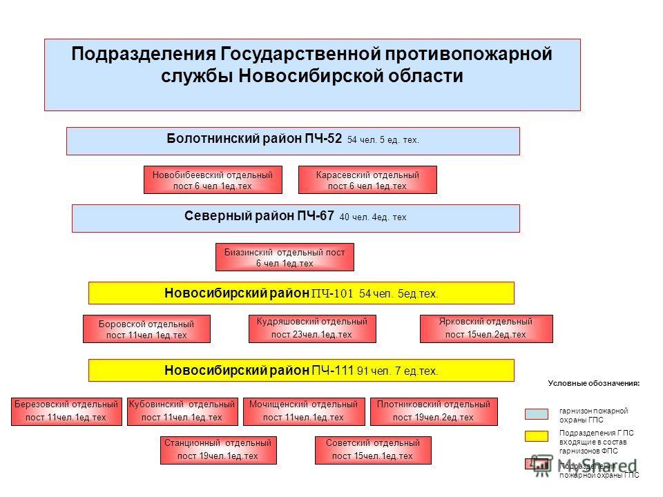 Болотнинский район ПЧ-52 54