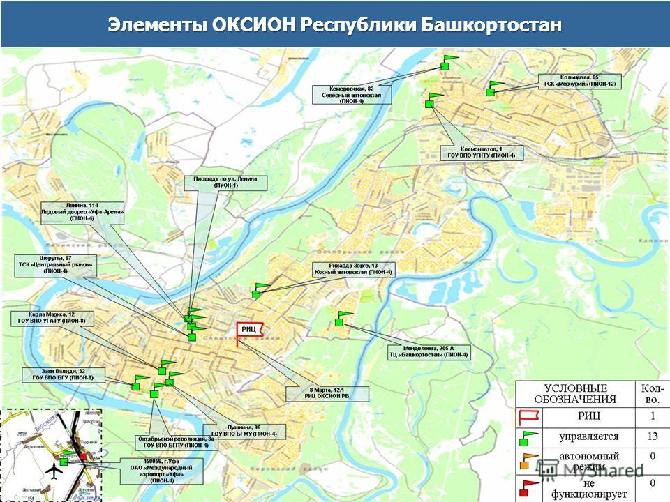 Элементы ОКСИОН Республики Башкортостан
