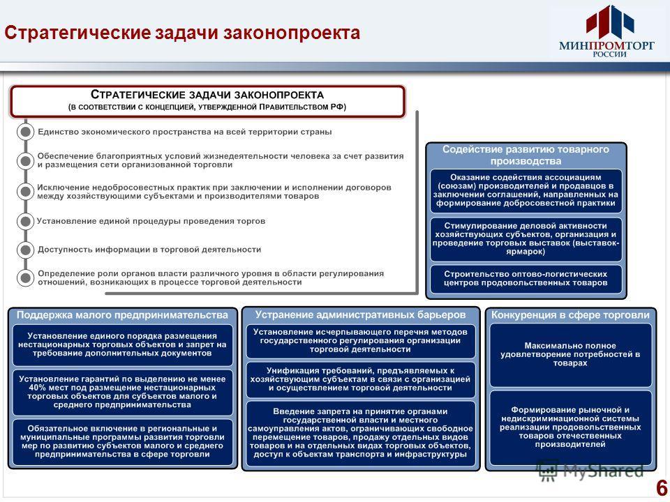 Стратегические задачи законопроекта 6