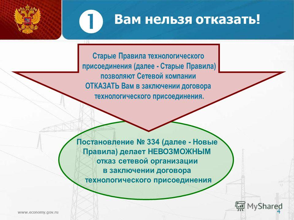 www.economy.gov.ru Вам нельзя отказать! 4