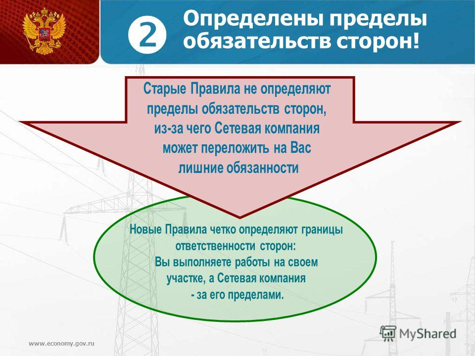 www.economy.gov.ru Определены пределы обязательств сторон!
