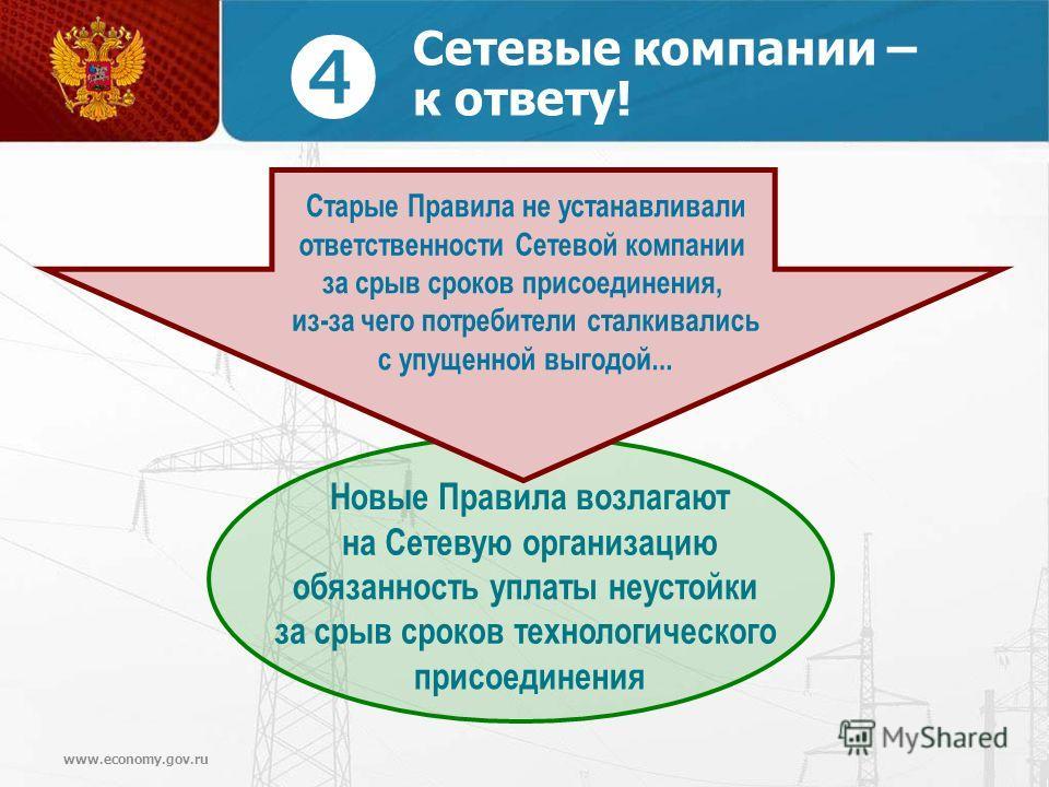 www.economy.gov.ru Сетевые компании – к ответу!