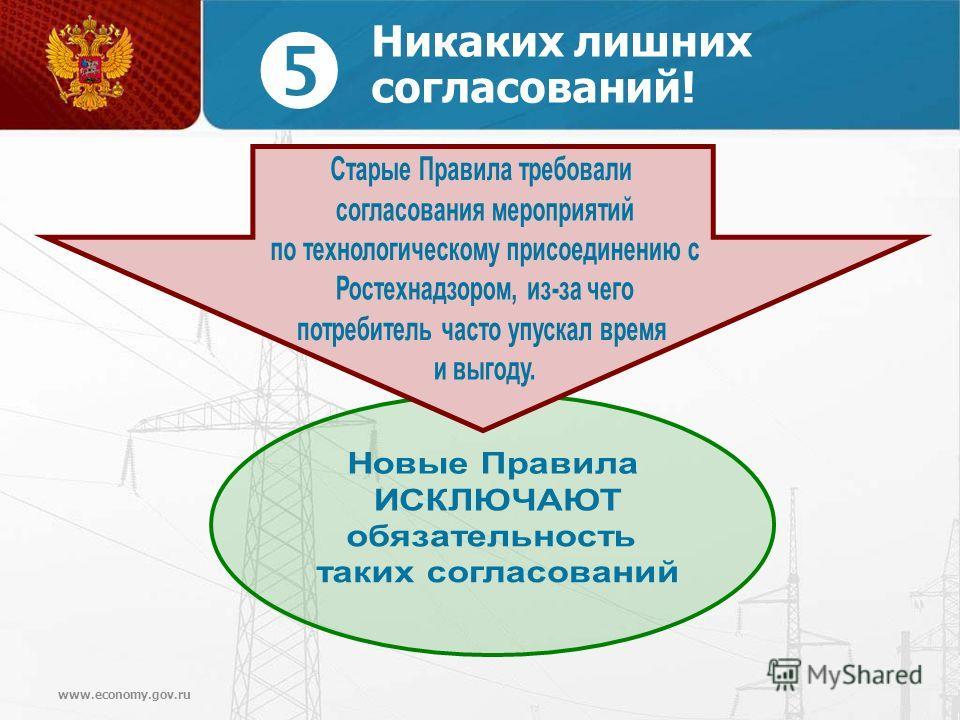 www.economy.gov.ru Никаких лишних согласований!