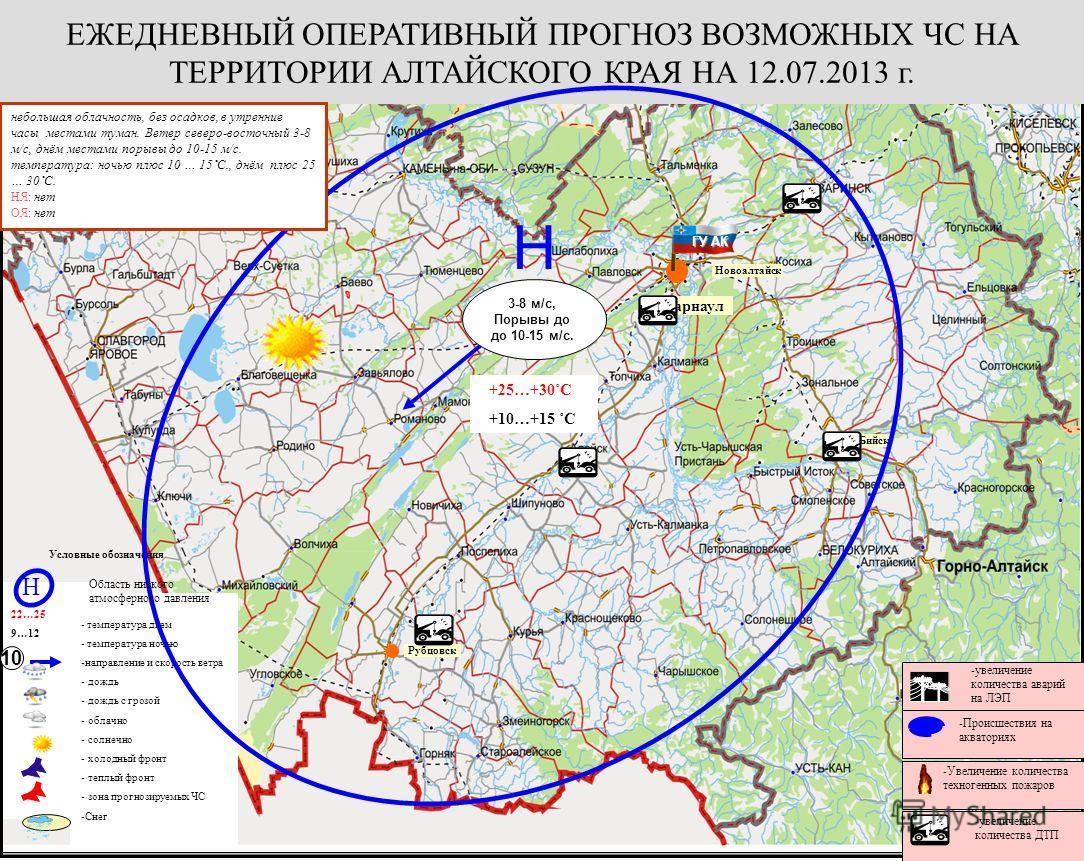 Барнаул Новоалтайск Бийск Рубцовск 22…25 9…12 - температура днем - температура ночью -направление и скорость ветра - дождь - дождь с грозой - облачно - солнечно - холодный фронт - теплый фронт - зона прогнозируемых ЧС -Снег Условные обозначения ГУ АК