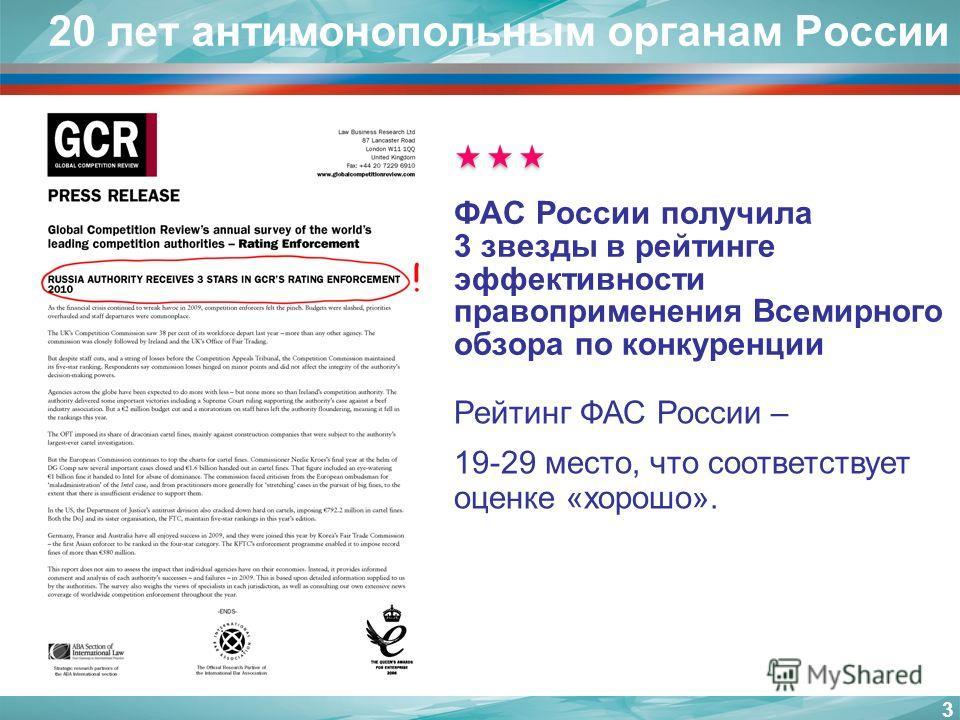 ФАС России получила 3 звезды в рейтинге эффективности правоприменения Всемирного обзора по конкуренции 3 20 лет антимонопольным органам России Рейтинг ФАС России – 19-29 место, что соответствует оценке «хорошо».