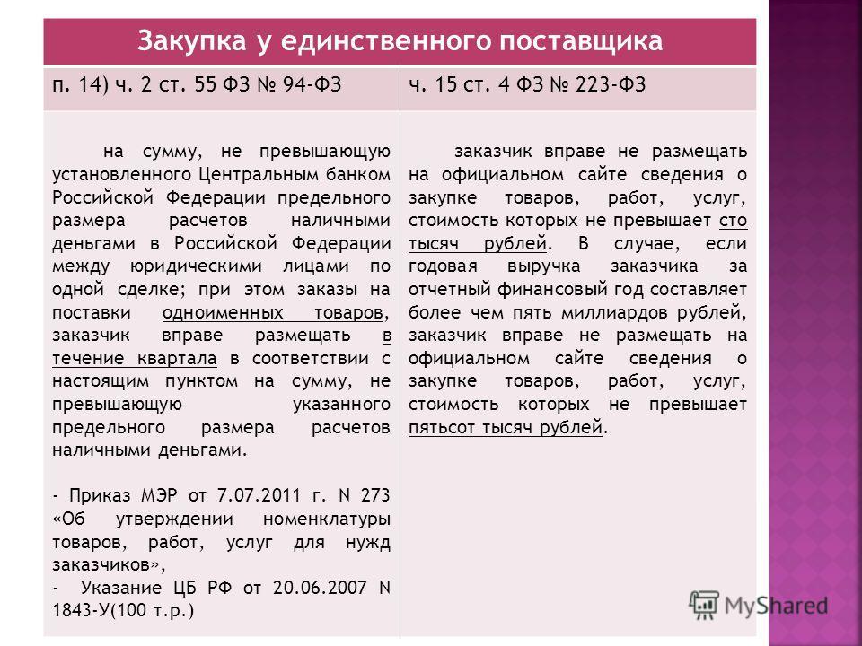 Закупка у единственного поставщика п. 14) ч. 2 ст. 55 ФЗ 94-ФЗч. 15 ст. 4 ФЗ 223-ФЗ на сумму, не превышающую установленного Центральным банком Российской Федерации предельного размера расчетов наличными деньгами в Российской Федерации между юридическ