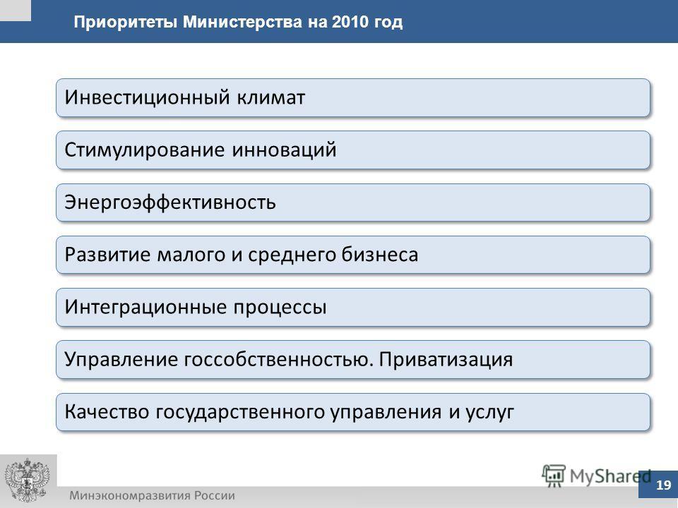 19 Приоритеты Министерства на 2010 год 19 Инвестиционный климатСтимулирование инновацийЭнергоэффективностьРазвитие малого и среднего бизнесаИнтеграционные процессыУправление госсобственностью. ПриватизацияКачество государственного управления и услуг