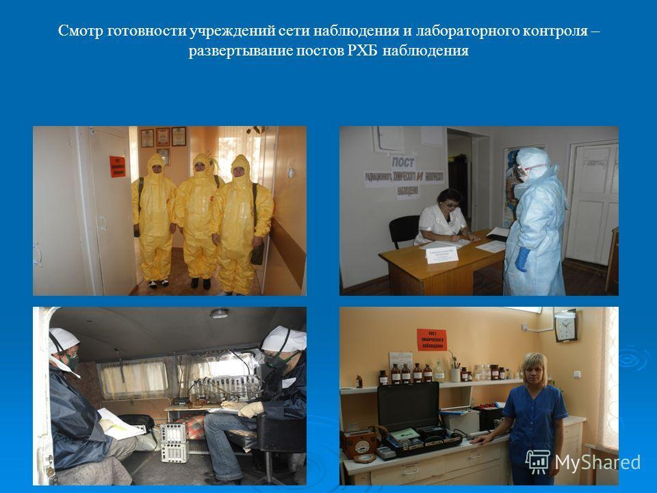 Смотр готовности учреждений сети наблюдения и лабораторного контроля – развертывание постов РХБ наблюдения