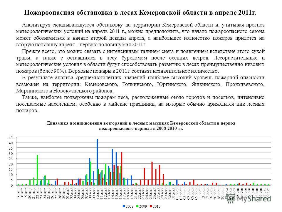 Пожароопасная обстановка в лесах Кемеровской области в апреле 2011г. Анализируя складывающуюся обстановку на территории Кемеровской области и, учитывая прогноз метеорологических условий на апрель 2011 г., можно предположить, что начало пожароопасного