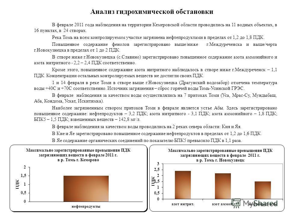 В феврале 2011 года наблюдения на территории Кемеровской области проводились на 11 водных объектах, в 16 пунктах, в 24 створах. Река Томь на всем контролируемом участке загрязнена нефтепродуктами в пределах от 1,2 до 1,8 ПДК. Повышенное содержание фе