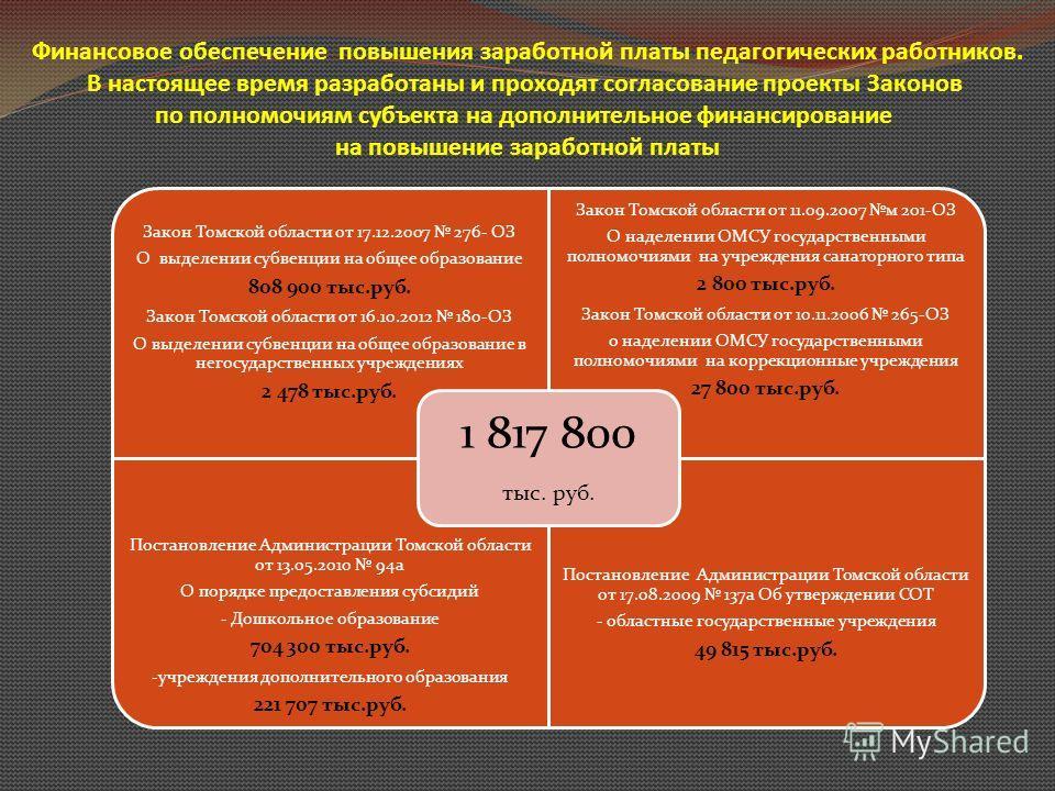 Финансовое обеспечение повышения заработной платы педагогических работников. В настоящее время разработаны и проходят согласование проекты Законов по полномочиям субъекта на дополнительное финансирование на повышение заработной платы Закон Томской об