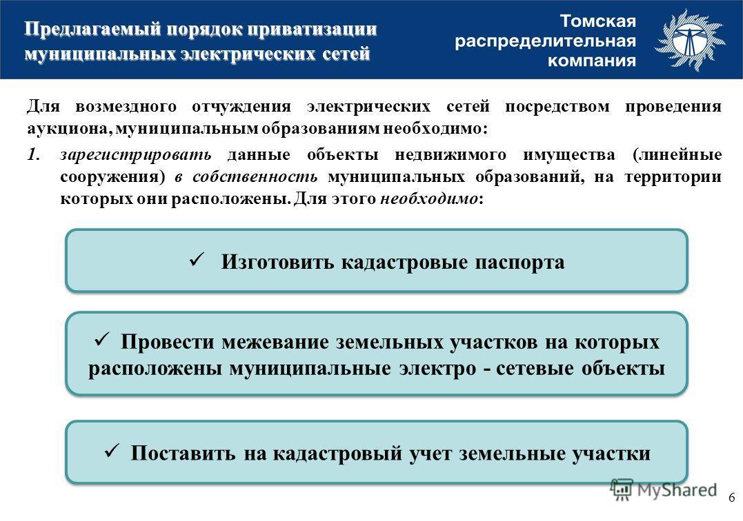 Предлагаемый порядок приватизации муниципальных электрических сетей Для возмездного отчуждения электрических сетей посредством проведения аукциона, муниципальным образованиям необходимо: 1.зарегистрировать данные объекты недвижимого имущества (линейн