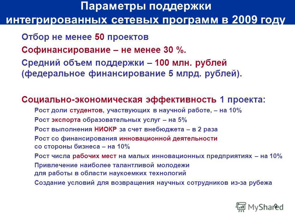 9 Параметры поддержки интегрированных сетевых программ в 2009 году Отбор не менее 50 проектов Софинансирование – не менее 30 %. Средний объем поддержки – 100 млн. рублей (федеральное финансирование 5 млрд. рублей). Социально-экономическая эффективнос