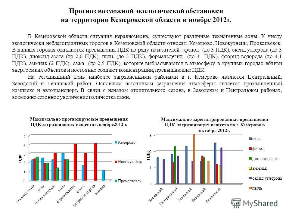 Прогноз возможной экологической обстановки на территории Кемеровской области в ноябре 2012г. В Кемеровской области ситуация неравномерна, существуют различные техногенные зоны. К числу экологически неблагоприятных городов в Кемеровской области относя