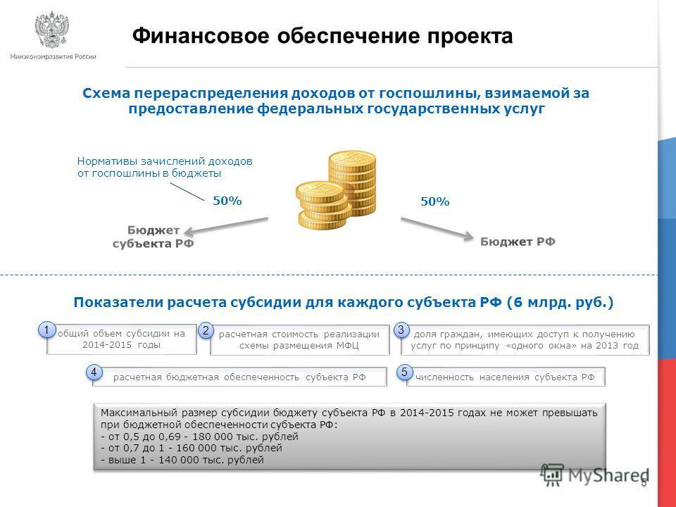 5 Финансовое обеспечение проекта Максимальный размер субсидии бюджету субъекта РФ в 2014-2015 годах не может превышать при бюджетной обеспеченности субъекта РФ: - от 0,5 до 0,69 - 180 000 тыс. рублей - от 0,7 до 1 - 160 000 тыс. рублей - выше 1 - 140