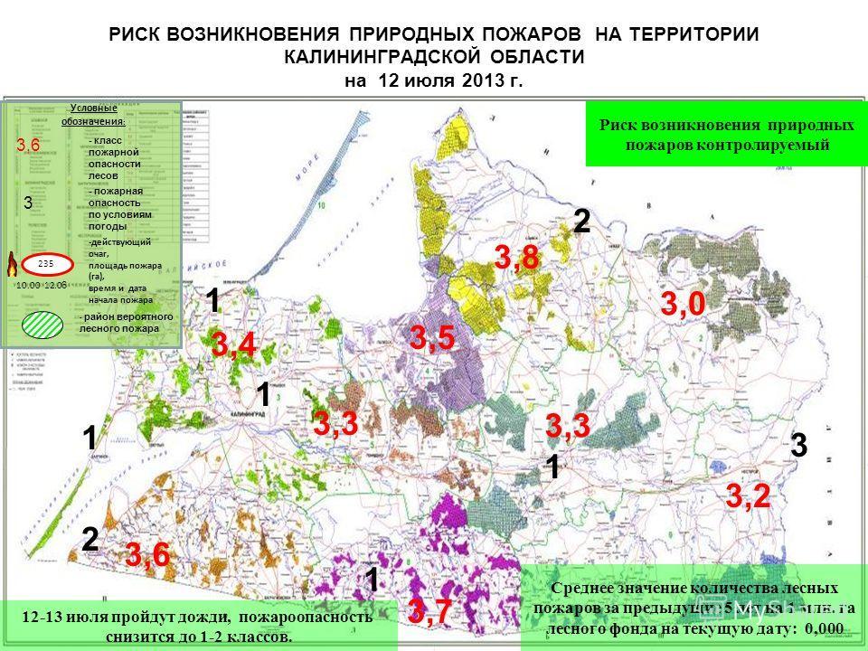 РИСК ВОЗНИКНОВЕНИЯ ПРИРОДНЫХ ПОЖАРОВ НА ТЕРРИТОРИИ КАЛИНИНГРАДСКОЙ ОБЛАСТИ на 12 июля 2013 г. 3,3 3,8 3,5 3,2 3,0 3,4 3,7 3,3 3,6 2 2 1 1 1 3 Риск возникновения природных пожаров контролируемый -действующий очаг, площадь пожара (га), время и дата нач