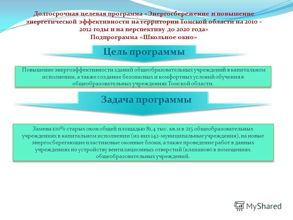 Долгосрочная целевая программа «Энергосбережение и повышение энергетической эффективности на территории Томской области на 2010 - 2012 годы и на перспективу до 2020 года» Подпрограмма «Школьное окно» Цель программы Повышение энергоэффективности здани