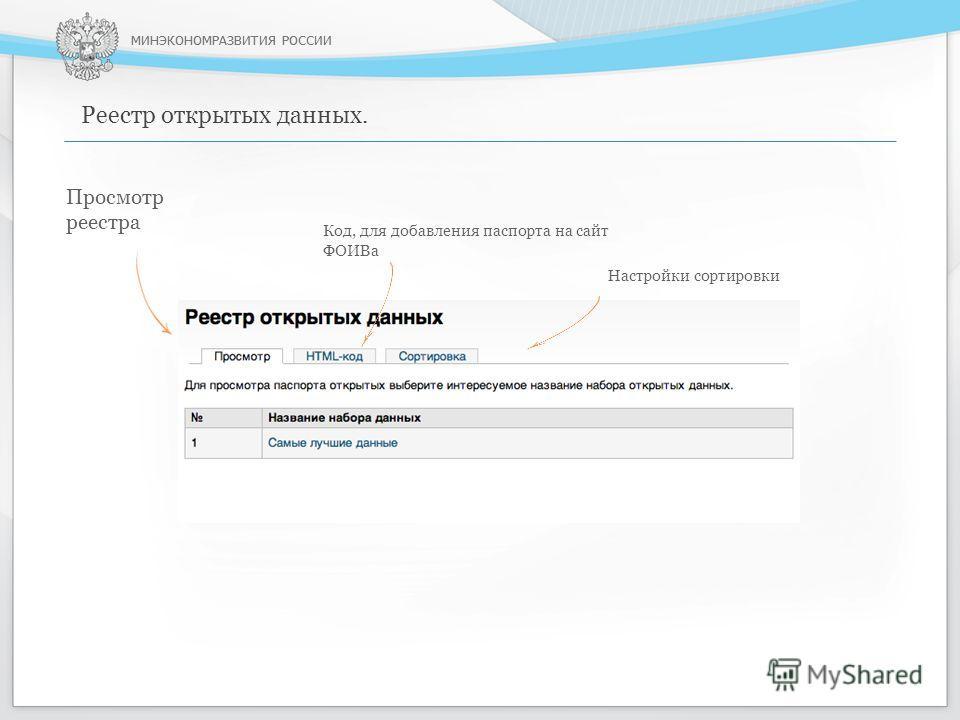 МИНЭКОНОМРАЗВИТИЯ РОССИИ Реестр открытых данных. Просмотр реестра Настройки сортировки Код, для добавления паспорта на сайт ФОИВа